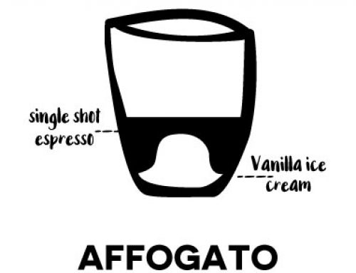 – Affogato –Italian for 'drowned'. A shot of espresso poured over the top of a scoop of vanilla ice cream. A dessert favourite