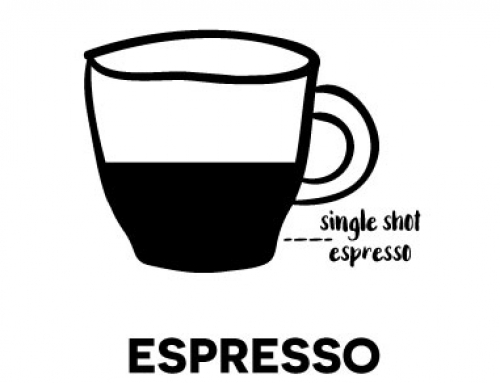 – Espresso –The process of extracting coffee oil from the ground coffee bean. A shot of pure coffee heaven.