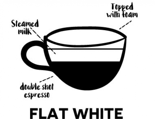 – Flat white –Made famous in Australia, this is a strong drink sitting somewhere between a cappuccino and latte. A double shot of espresso, filled up with steamed milk and a thicker layer of microfoam on the top