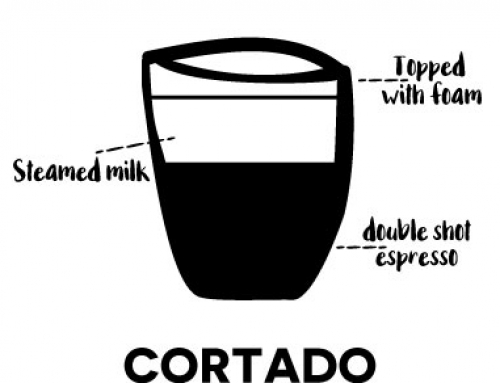 – Cortado –A strong drink, this is a double shot of espresso in a macchiato glass, filled with steamed milk and topped with a neat layer of foam, in the style of a latte