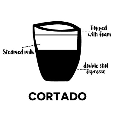 Cortado A Strong Drink This Is A Double Shot Of Espresso In A