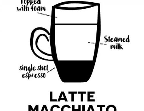 – Latte macchiato –Dit is een latte met meer schuim. Daarnaast is er ook een verschil in de (voor)bereiding. De hete, gestoomde melk wordt eerst klaar gemaakt en in een glas geschonken. Hierna wordt de espresso shot gezet en er voorzichtig overheen gegoten. Op deze manier creëer je een  gelaagd effect