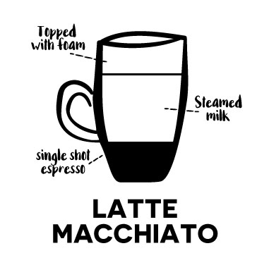 Latte Macchiato A Foamier Latte The Difference Is In The