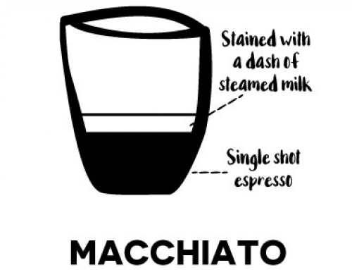 – Macchiato –An Italian word meaning 'marked' or 'stained'. A single shot of espresso is stained with just enough steamed milk to change the colour of the coffee
