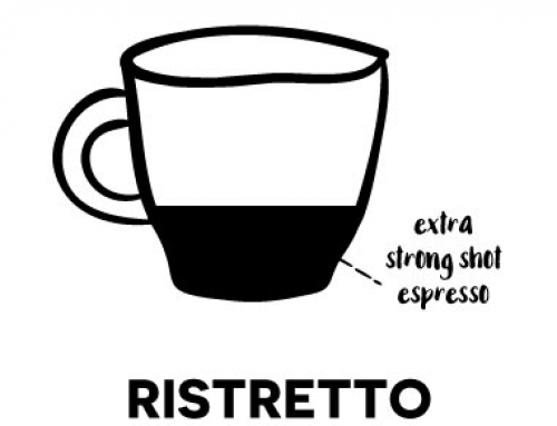 – Ristretto –Italian for 'restricted' or 'shortened'. A richer and more intense shot of espresso